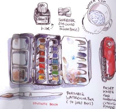 Book review: Felix Scheinberger's Urban Watercolor Sketching